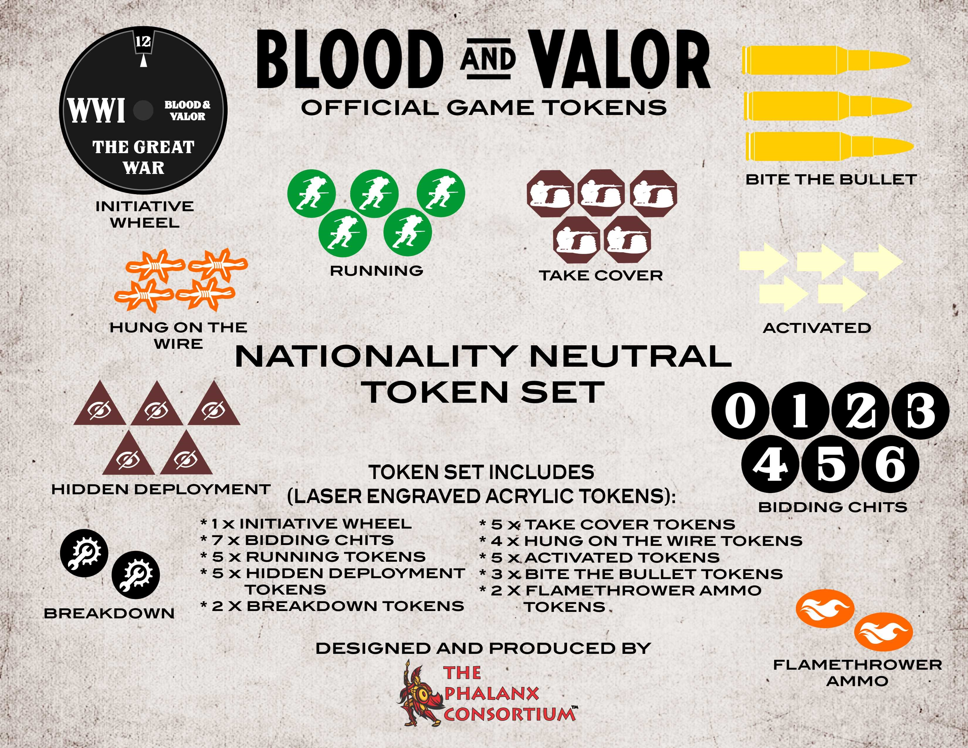 B&V - Nationality Neutral Token set. Black Friday